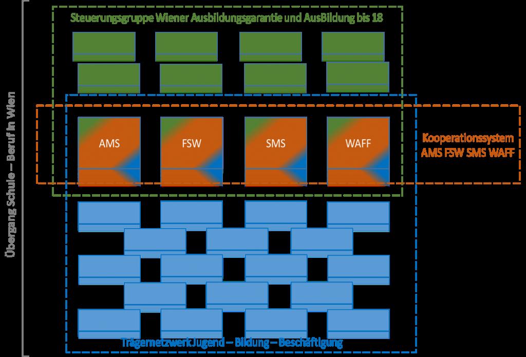 kooperationsstruktur_grafik